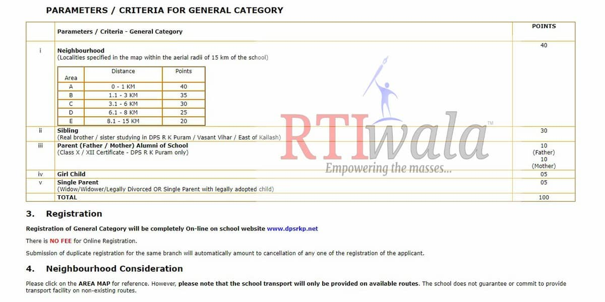 RTIwala Reveals Admission in DPS RK Puram